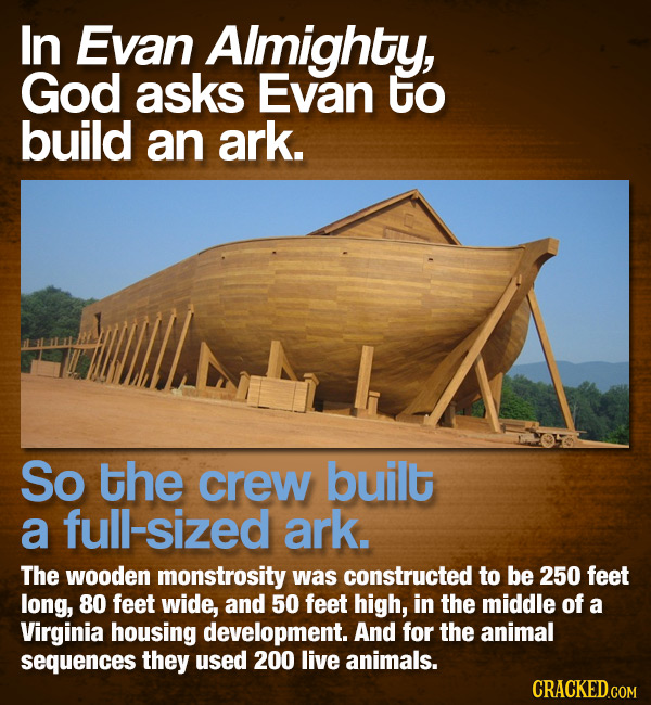 In Evan Almighty, God asks Evan to build an ark. So the crew built a full-sized ark. The wooden monstrosity was constructed to be 250 feet long, 80 fe