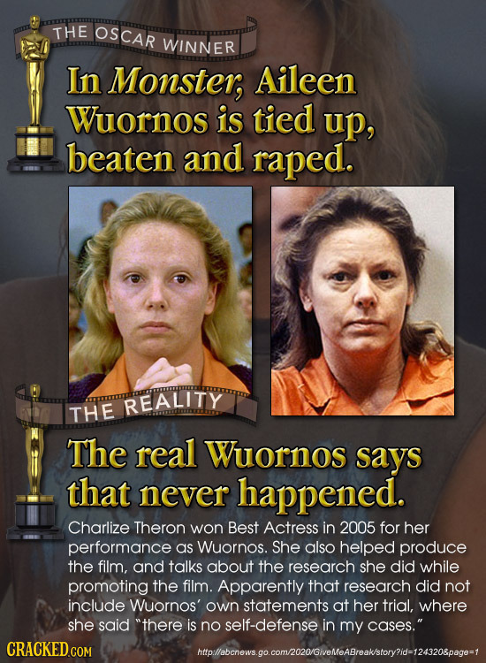 THE OSCAR WINNER In Monster, Aileen Wuornos is tied up, beaten and raped. REALITY THE The real Wuornos says that never happened. Charlize Theron won B