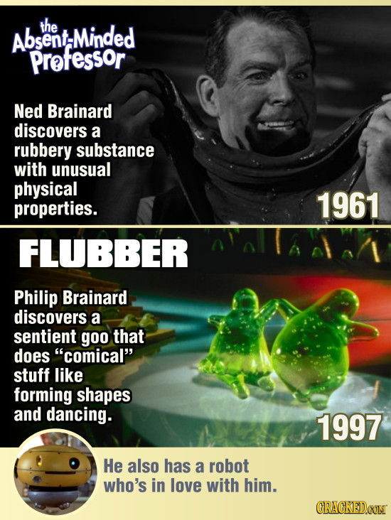 the Minded Prefessor Ned Brainard discovers a rubbery substance with unusual physical properties. 1961 FLUBBER Philip Brainard discovers a sentient go