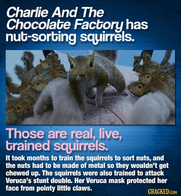Charlie And The Chocolate Factory has nut-sorting squirrels. Those are real, live, trained squirrels. It took months to train the squirrels to sort nu