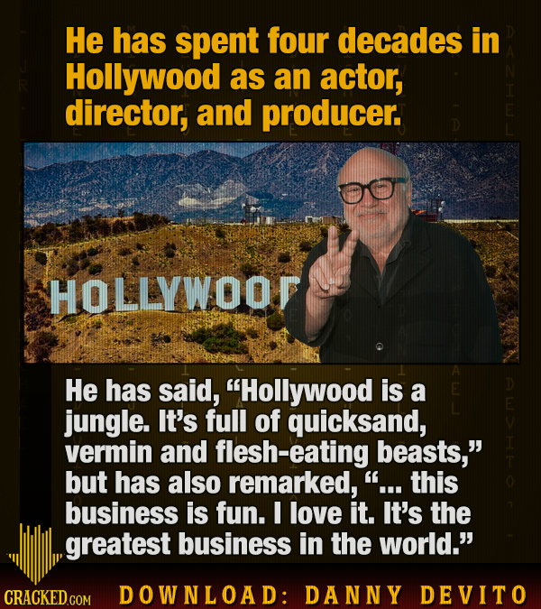 He has spent four decades in Hollywood as an actor, director, and producer. 1 HOLLYWOOT He has said, Hollywood is a jungle. It's full of quicksand, v