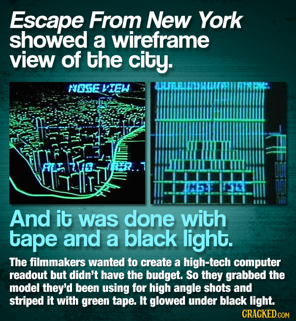 Escape From New York showed a wireframe view of the city. AOSE VTEW And it was done with tape and a black light. The filmmakers wanted to create a hig