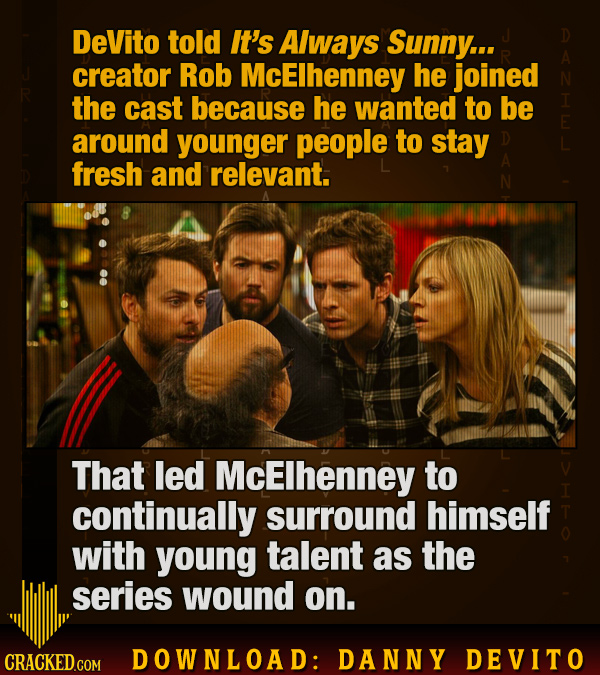 DeVito told It's Always Sunny... creator Rob McElhenney he joined the cast because he wanted to be around younger people to stay fresh and relevant. T
