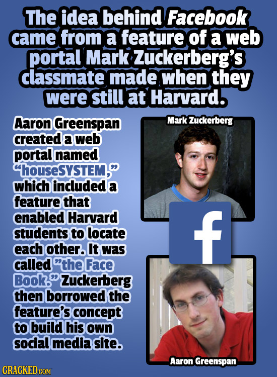 The idea behind Facebook came from a feature of a web portal Mark Zuckerberg's classmate made when they were still at Harvard! Aaron Greenspan Mark Zu