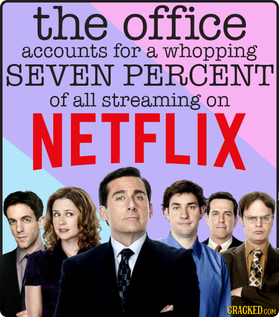 the office accounts for a whopping SEVEN PERCENT of all streaming on NETFLIX