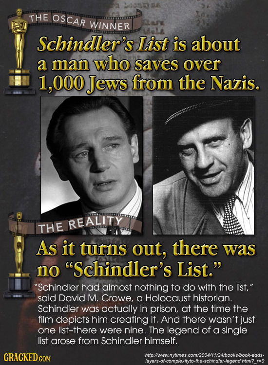 SO03 D THE OSCAR WINNER LAAF'E Schindler's List is about a man who saves over 1,000 Jews from the Nazis. REALITY THE As it turns out, there was no 'S