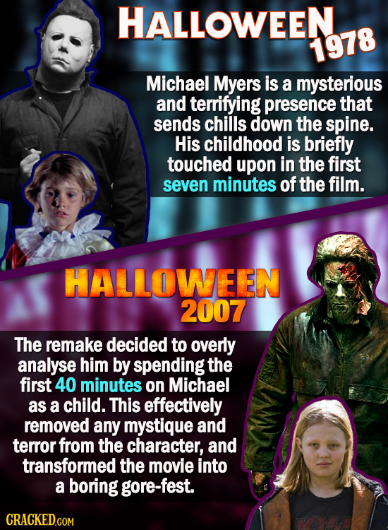 HALLOWEEN 1978 Michael Myers is a mysterious and terrifying presence that sends chills down the spine. His childhood is briefly touched upon in the fi