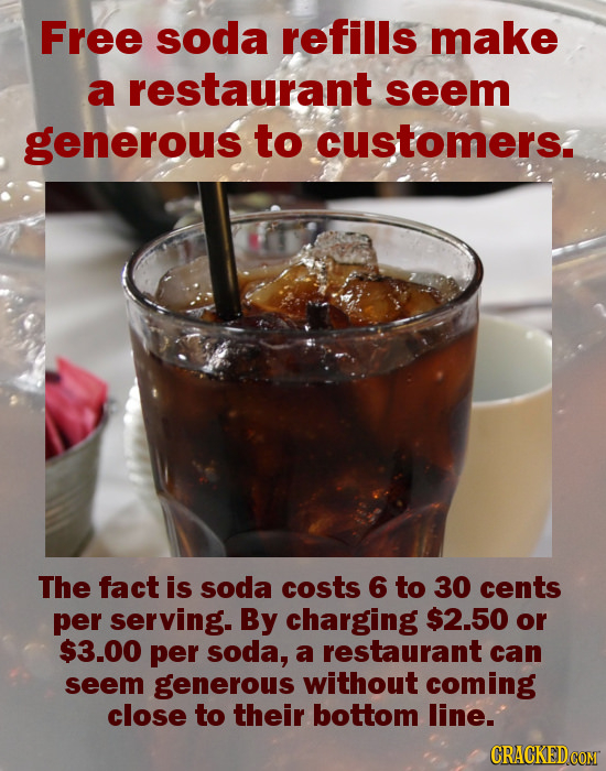 Free soda refills make a restaurant seem generous to customers. The fact is soda costs 6 to 30 cents per serving. By charging $2.50 or $3.00 per soda,