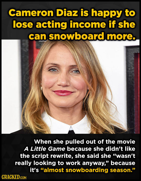 Cameron Diaz is happy to lose acting income if she can snowboard more. When she pulled out of the movie A Little Game because she didn't like the scri