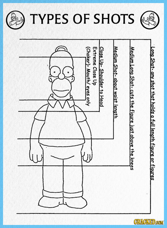 The Storyboarding Guidelines That Keep The Simpsons Looking Fresh