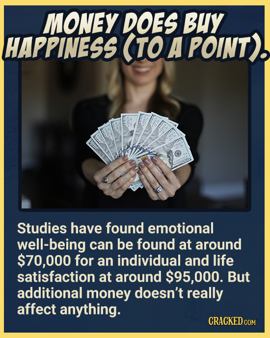 MONEY DOES BUY HAPPINESS (TO A POINT LaD ADD Studies have found emotional well-being can be found at around $70,000 for an individual and life satisfa