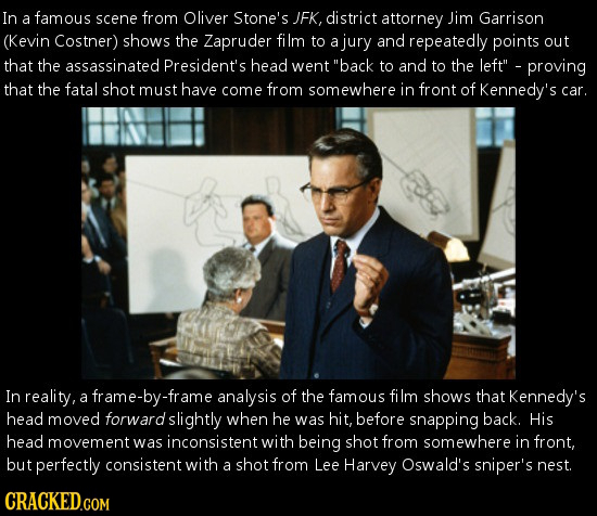 In famous a scene from Oliver Stone's JFK, district attorney Jim Garrison (Kevin Costner) shoWS the Zapruder fi lm to a jury and repeatedly points out