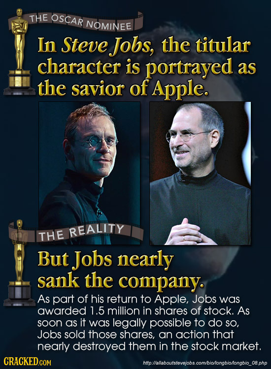 THE OSCAR NOMINEE In Steve Jobs, the titular character is portrayed as the savior of Apple. REALITY THE But Jobs nearly sank the company. As part of h
