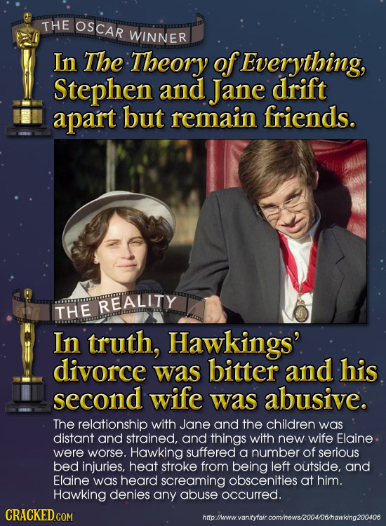 THE OSCAR WINNER In The Theory of Everything, Stephen and Jane drift apart but remain friends. REALITY THE In truth, Hawkings' divorce was bitter and