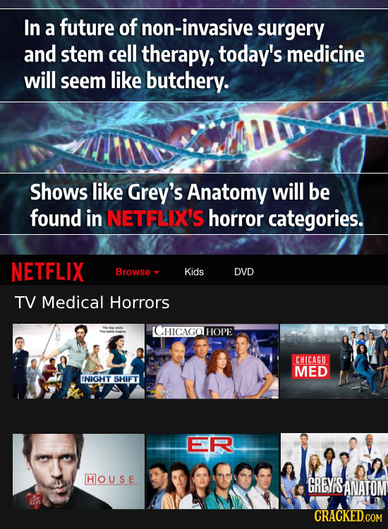 In a future of non-invasive surgery and stem cell therapy, today's medicine will seem like butchery. Shows like Grey's Anatomy will be found in NETFLI