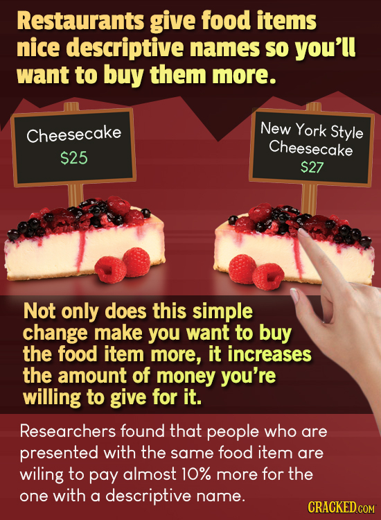 Restaurants givE food items nice descriptive names So you'll want to buy them more. New York Cheesecake Style Cheesecake $25 $27 Not only does this si