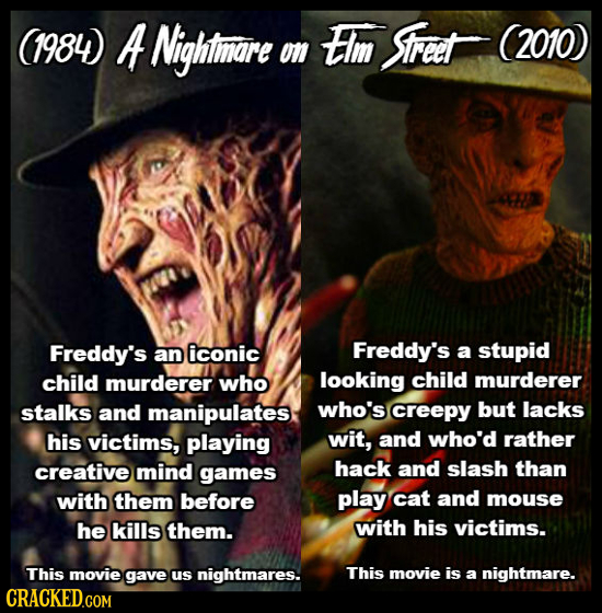 (1984) A Nightimare EIm freer (2010) om Freddy's an iconic Freddy's a stupid child murderer who looking child murderer stalks and manipulates: who's c