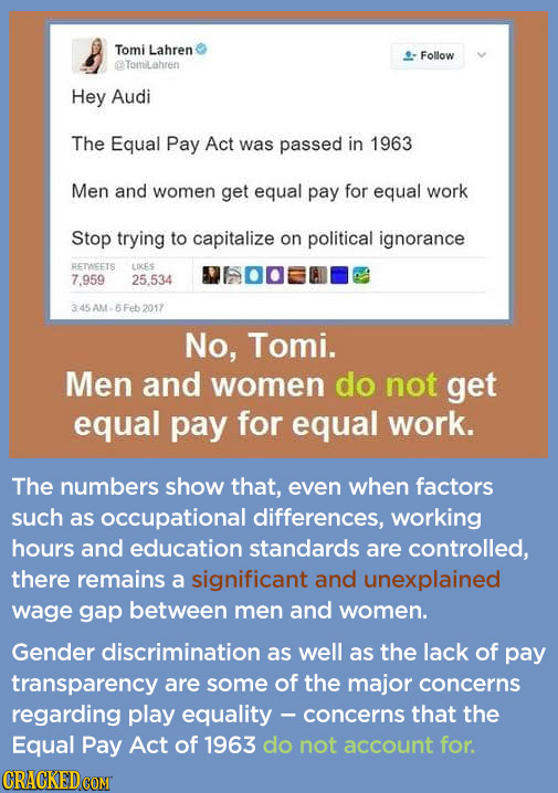 Tomi Lahren Follow Tomaahren Hey Audi The Equal Pay Act was passed in 1963 Men and women get equal pay for equal work Stop trying to capitalize on pol