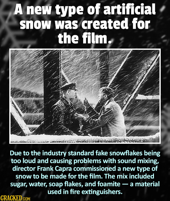 A new type of artificial snow was created for the film. Due to the industry standard fake snowflakes being too loud and causing problems with sound mi