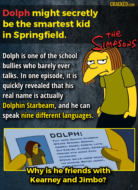 Dolph might secretly be the smartest kid in Springfield. SimpSons tHe Dolph is one of the school bullies who barely ever talks. In one episode, it is