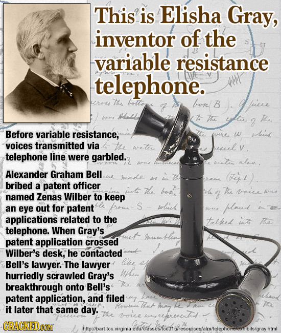 This is Elisha Gray, inventor of the variable resistance telephone. ere the boltone bore F B jpive Hel waany ti 2 T. Before variable resistance, wcle