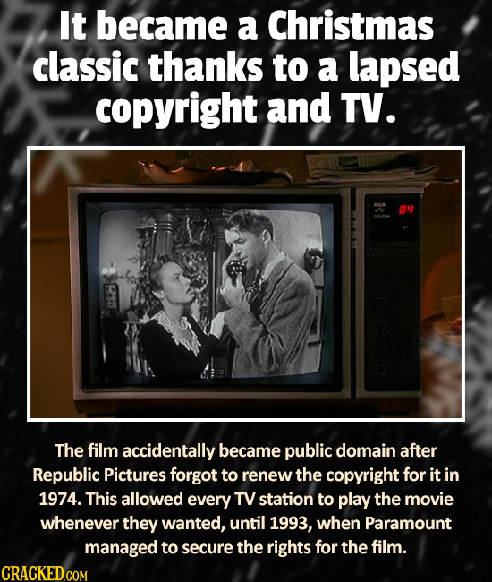 It became a Christmas classic thanks to a lapsed copyright and TV. R oy The film accidentally became public domain after Republic Pictures forgot to r