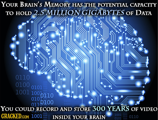 Your BRAIN'S MEmory HAS THE POTENTIAL CAPACITY TO HOLD 25 MILLION GIGABYTES OF DATA 0110 0100 0 0101 010 o1 1001 aton 100] 01l0 0101 0100 0101 0110 10