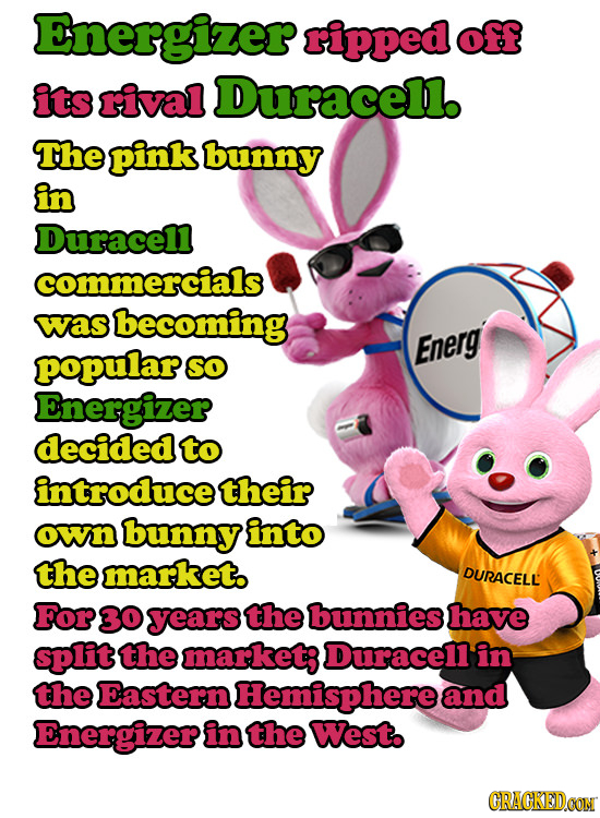 Energizer ripped off its rival Duracell. The pink bunny in Duracell commercials was becoming popular Energ SO Energizer decided to introduce their own