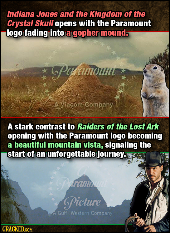 Indiana Jones and the Kingdom of the Crystal Skull opens with the Paramount logo fading into a gopher mound. Paramount A Viacom Company A stark contra