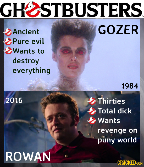 GHOOSTBUSTERS_ GOZER Ancient Pure evil Wants to destroy everything 1984 2016 Thirties Total dick Wants revenge on puny world ROWAN