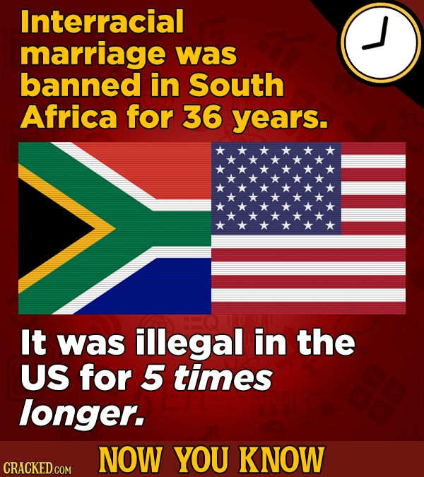 Interracial marriage was banned in South Africa for 36 years. It was illegal in the US for 5 times longer. NOW YOU KNOW CRACKED COM
