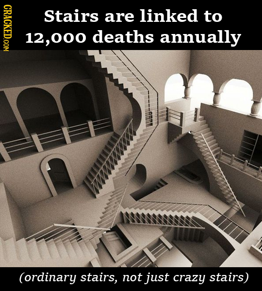 GRAOT Stairs are linked to 2.000 o. deaths annually (ordinary stairs, not just crazy stairs)