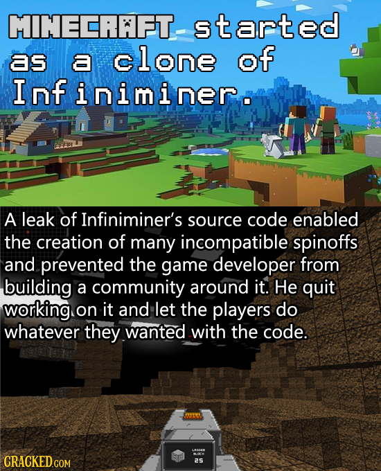 MINECRAFT-Stared as a clone of Inf iniminer. A leak of Infiniminer's source code enabled the creation of many incompatible spinoffs and prevented the