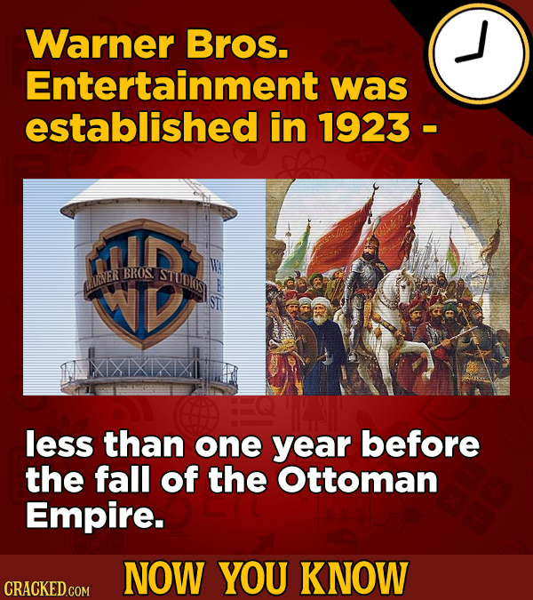 Warner Bros. Entertainment was established in 1923 WD BROS STUDIOS RER 1WV kxxixx less than one year before the fall of the Ottoman Empire. NOW YOU KN