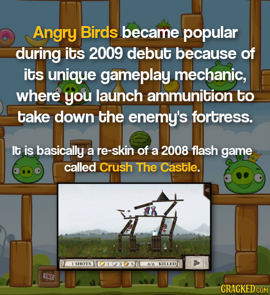 Angry Birds became popular during its 2009 debut because of its unique gameplay mechanic, where you launch ammunition to take down the enemy's fortres