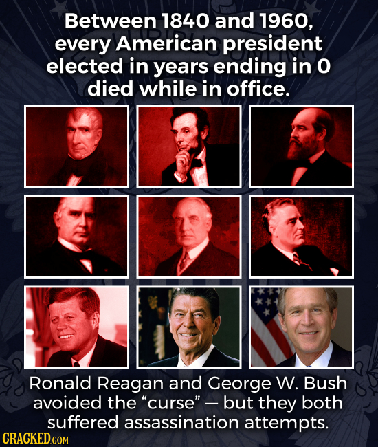 Between 1840 and 1960, every American president elected in years ending in o died while in office. Ronald Reagan and George W. Bush avoided the curse