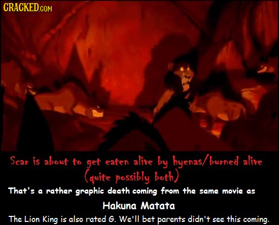 Scar is about to get eaten alive by hyenas/ burned alive quite possibly both That's a rather graphic death coming from the same movie as Hakuna Matata