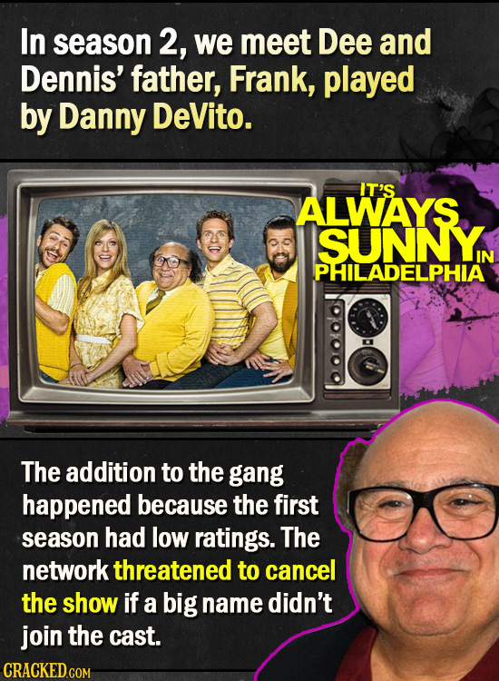In season 2, we meet Dee and Dennis' father, Frank, played by Danny DeVito. IT'S ALWAYS ISUNNYIN IN PHILADELPHIA The addition to the gang happened bec