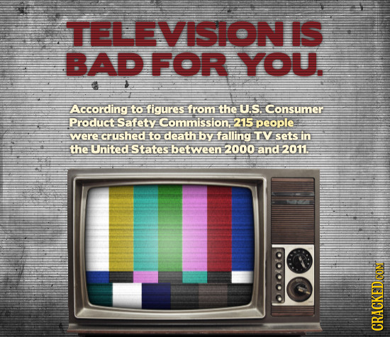 TELEVISIONIS BAD FOR YOU. According to figures from the U.S. Consumer Product. Safety Commission. 215 people were crushed to death by falling TV Sets