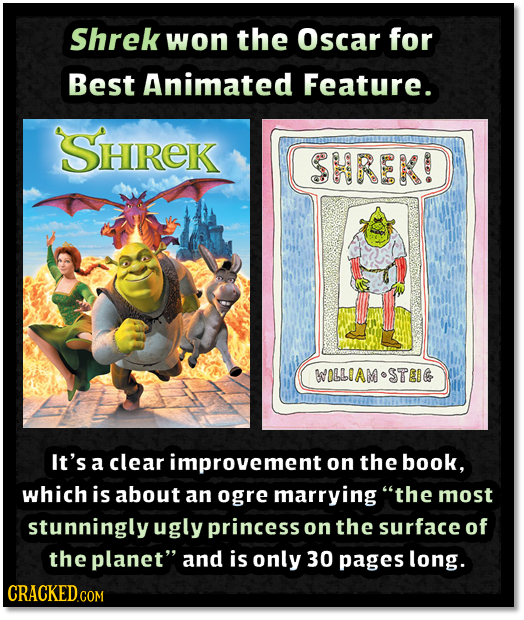 Shrek won the Oscar for Best Animated Feature. SHREK SHREK! WOLLIAMSTEIG It's a clear improvement on the book, which is about an ogre marrying the mo