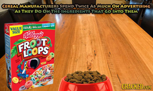 CEREAL MANUFACTURERSSPENDU TWICE AS MUCH ONADVERTISING AS THEY DO ONTHE INGREDIENTS THAT Go INTO THEM VALUE NTE & SIZE Kellogpg LFADOT LCOPS