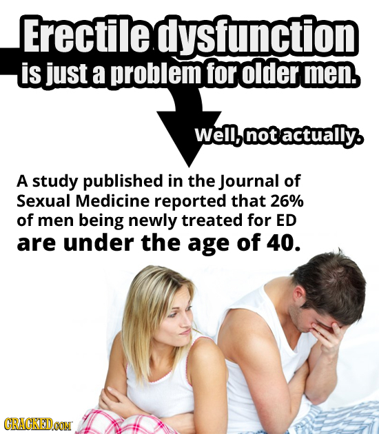 Erectile dysfunction is just a problem for older men. Wellbnotactually. A study published in the Journal of Sexual Medicine reported that 26% of men b