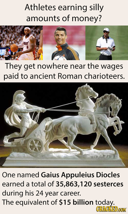 Athletes earning silly amounts of money? EAT 6 They get nowhere near the wages paid to ancient Roman charioteers. One named Gaius Appuleius Diocles ea