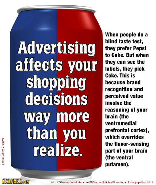 21 Tricks Stores Use to Control Your Brain