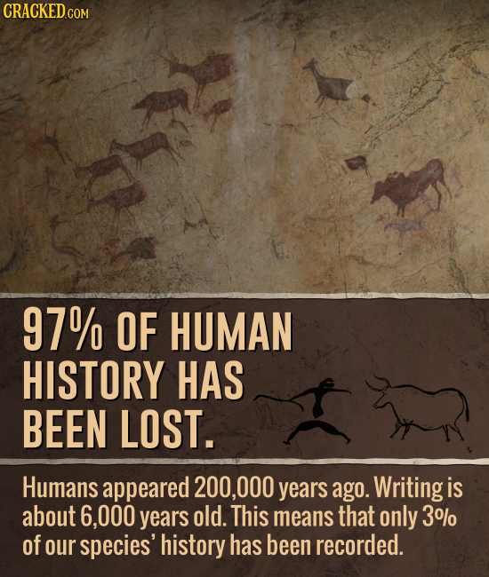CRACKED CON 97% OF HUMAN HISTORY HAS BEEN LOST. Humans appeared 200,000 years ago. Writing is about 000 years old. This means that only 3%0 of our spe