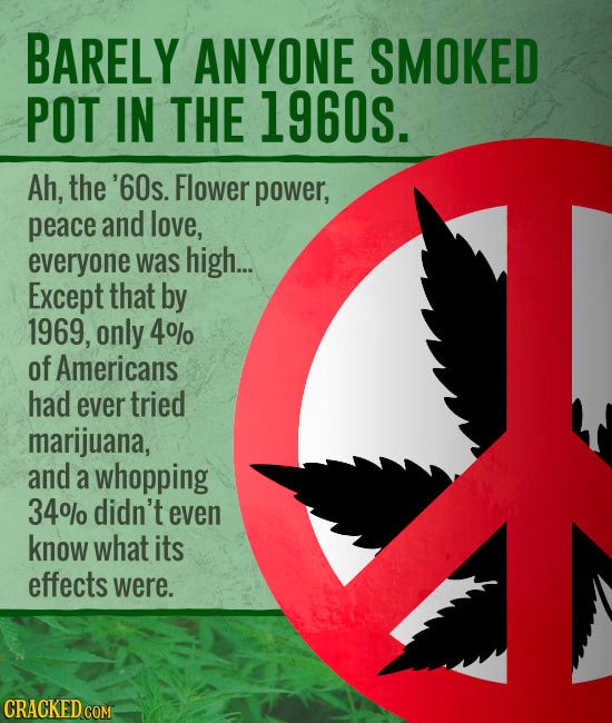 BARELY ANYONE SMOKED POT IN THE 1960s. Ah, the '60s. Flower power, peace and love, everyone was high... Except that by 1969, only 4o/ of Americans had