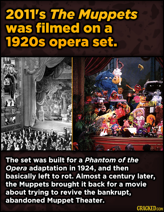 Iconic Movies You Didn't Know Reused Their Props And Sets - 2011's The Muppets was filmed on a 1920s opera set.