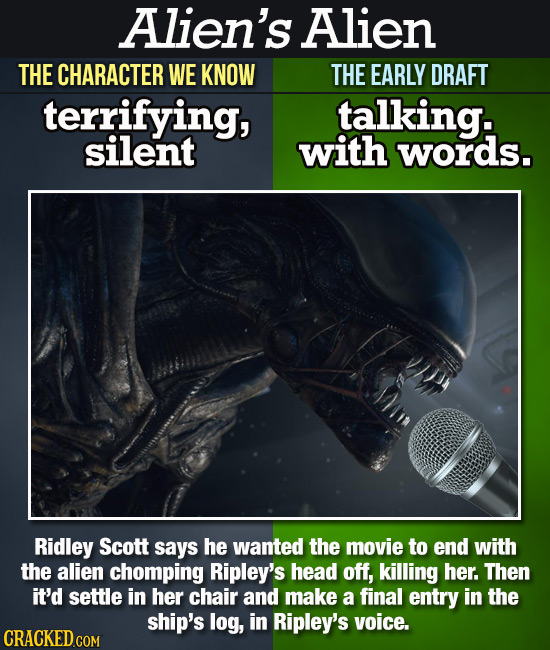 Alien's Alien THE CHARACTER WE KNOW THE EARLY DRAFT terrifying, talking. silent with words. Ridley Scott says he wanted the movie to end with the alie