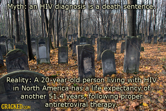 Myth: an HIV diagnosis is a death sentence. Reality: A 20-year-old person living with HIV in North America has a life expectancy of another 51.4 years