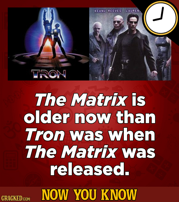 KEANU REEVES LAUREN ON The Matrix is older now than Tron was when The Matrix was released. NOW YOU KNOW CRACKED COM